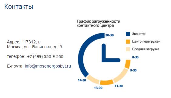 россельхоз банк кредиты наличными оформить